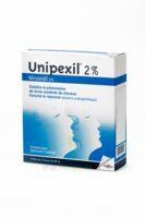 Unipexil 2 Pour Cent,solution Pour Application Cutanée à VANNES